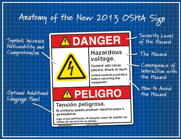 OSHA 2013 Safety Sign - Clarion