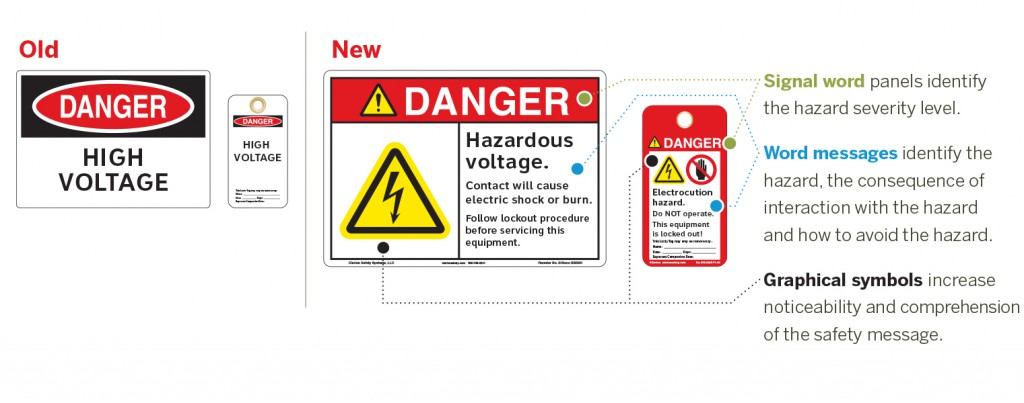 Old and New Safety Signs